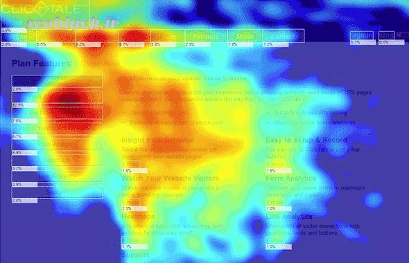 هیت مپ یا نقشه گرمایی سایت