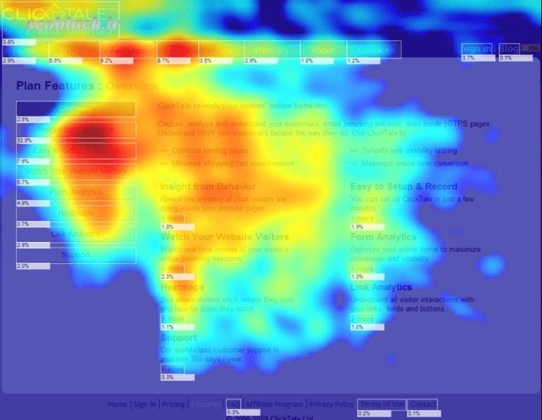 انواع نقشه های گرمایی