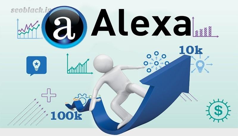 عوامل کاهش رتبه الکسا