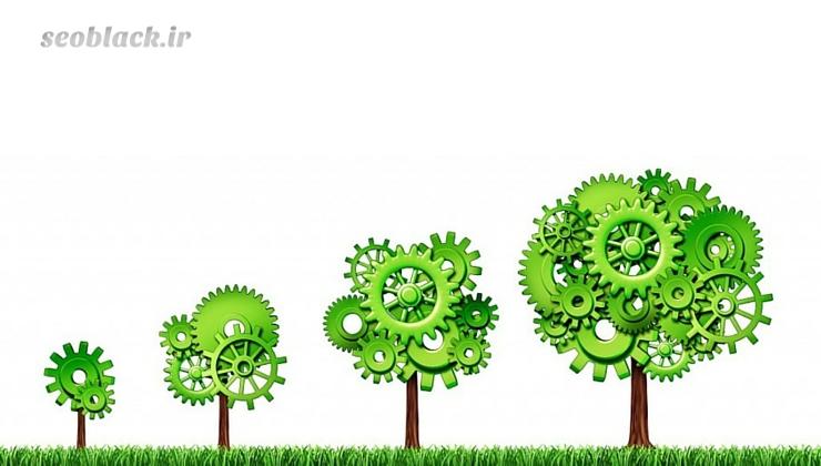 سیستم سازی کسب و کار چیست